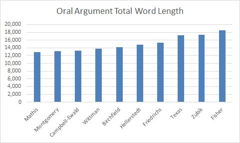 ArgumentLength.png