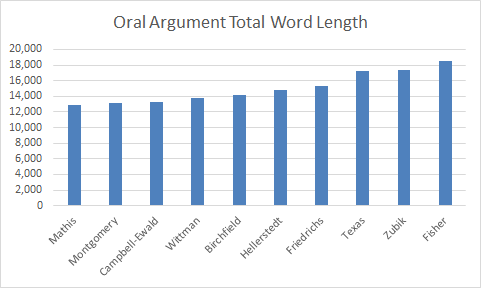 ArgumentLength.png