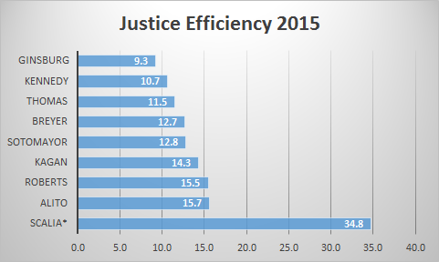 Efficiency2015.png