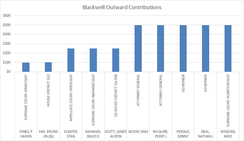 Blackwell_Out.png