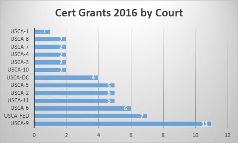 Grants 2016.png
