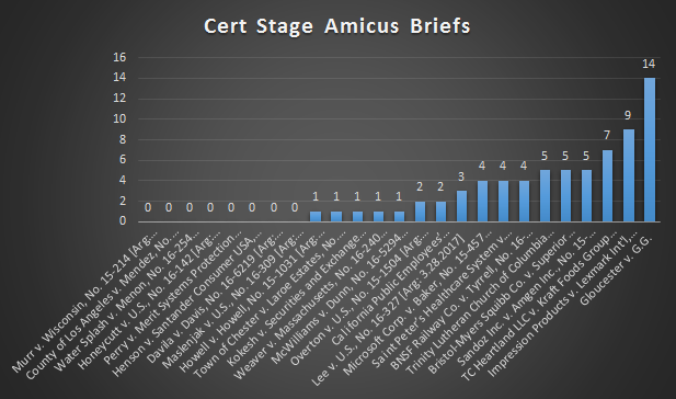 AmicusBriefs.png