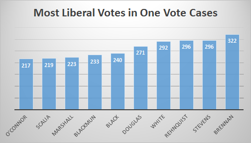 Liberal.png