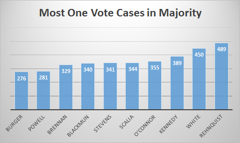 Majority.png