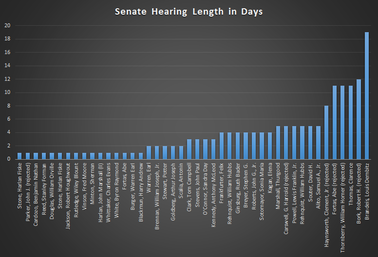 HearingLength.png