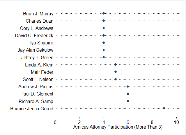 AmicusAttorney.png