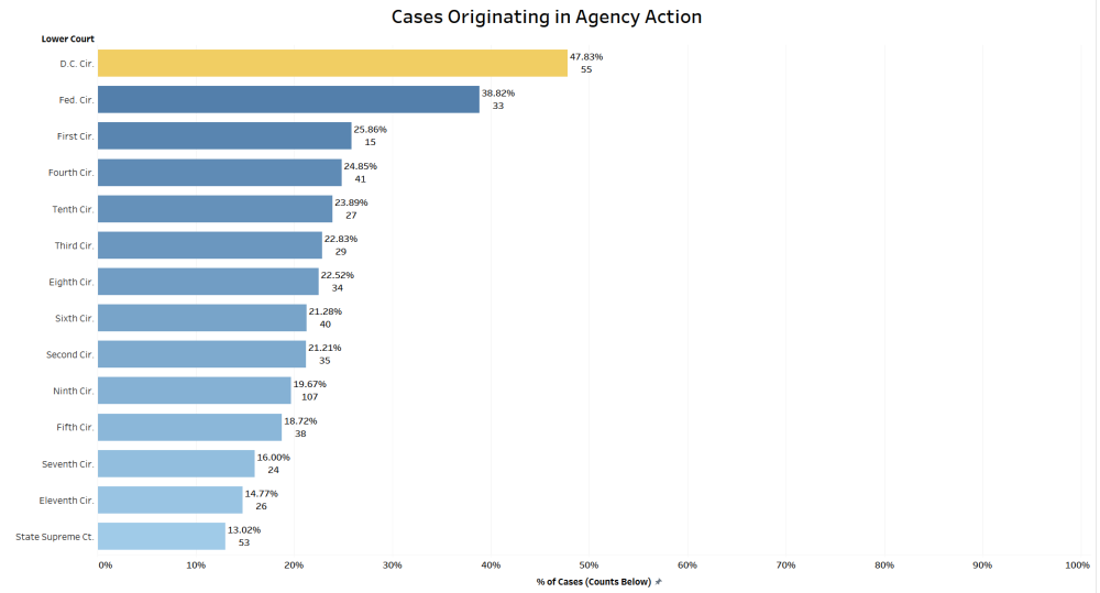 AgencyCases.png