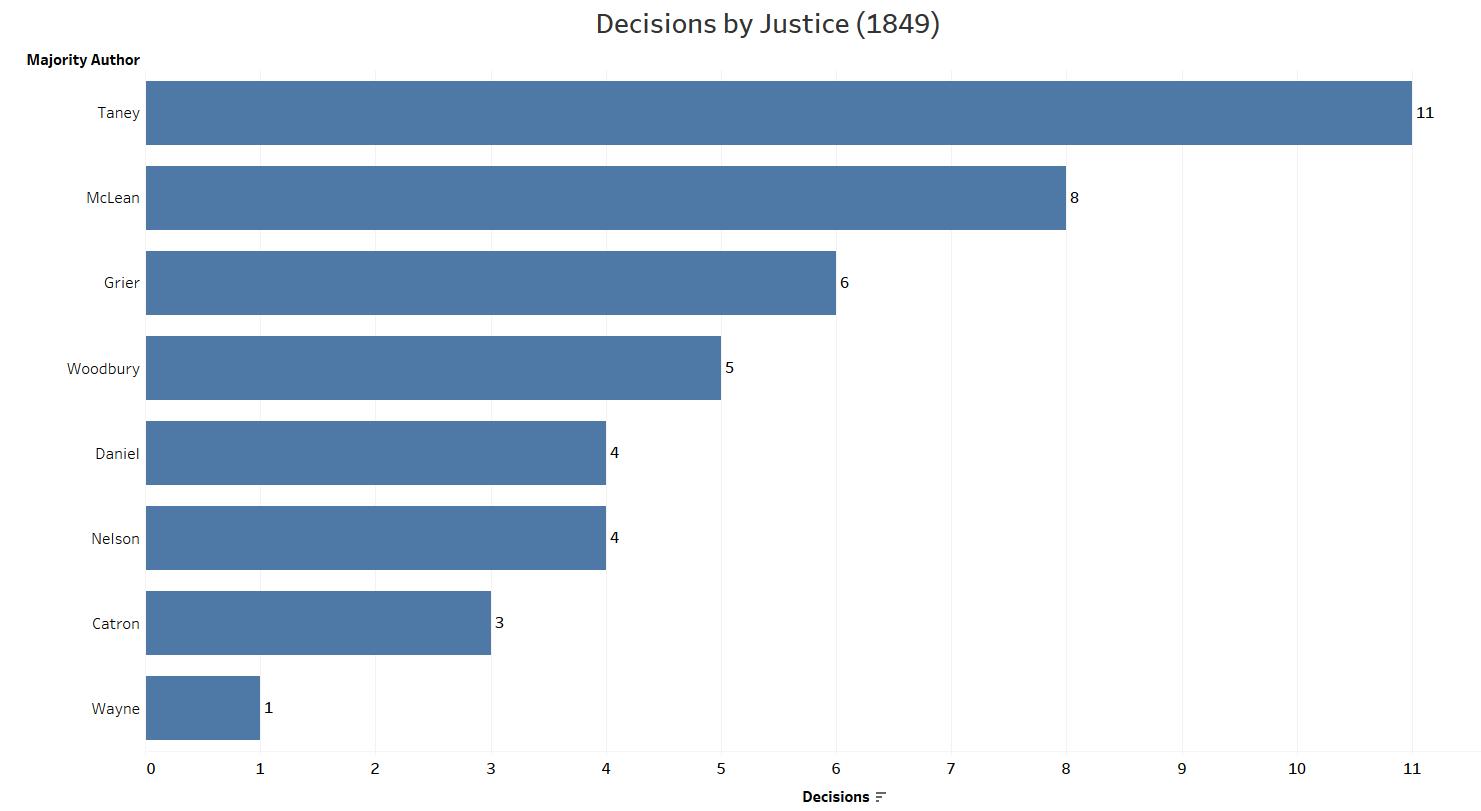 Justice1849